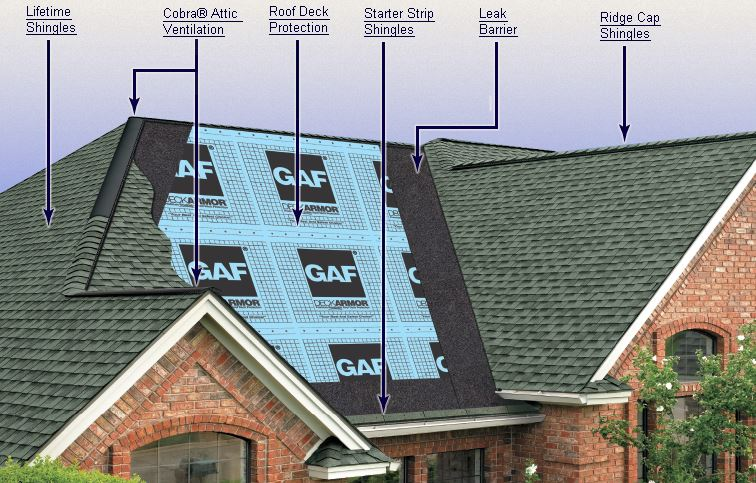 GAF Ice Dam & Water Protection