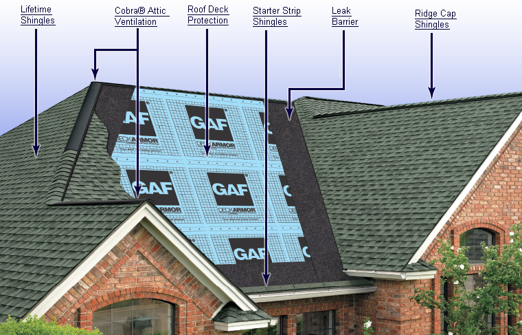 lifetime roofing system components