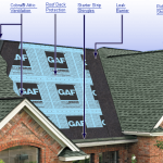 GAF Lifetime Roofing System Components