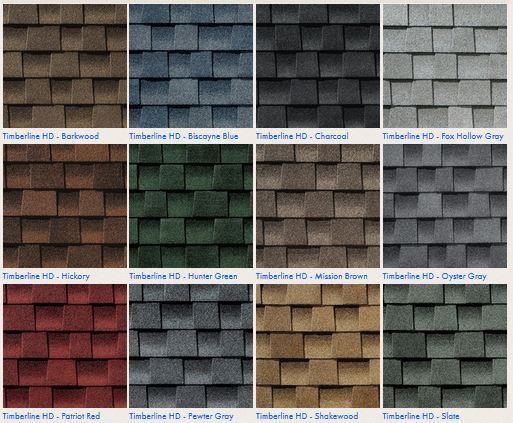 Noblesville Roofer Types Of Roof Shingles Indianapolis